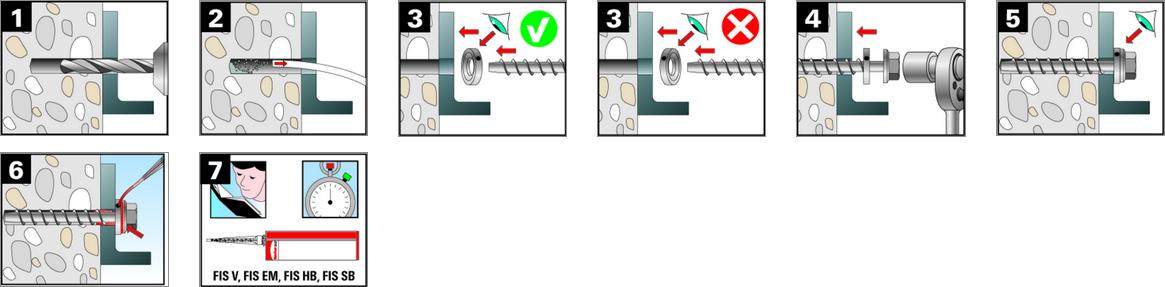 utilizzo rondella riempimento anulare FFD Fischer