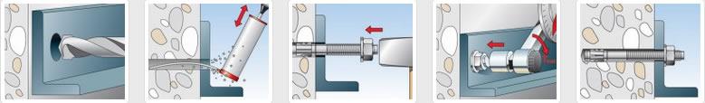 Scheda tassello in acciaio FWA Fischer